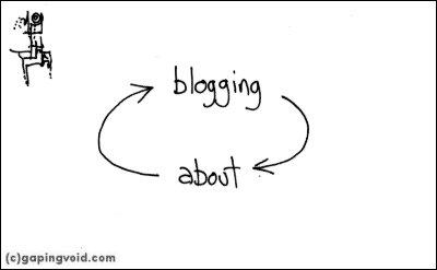 Bloggingabout